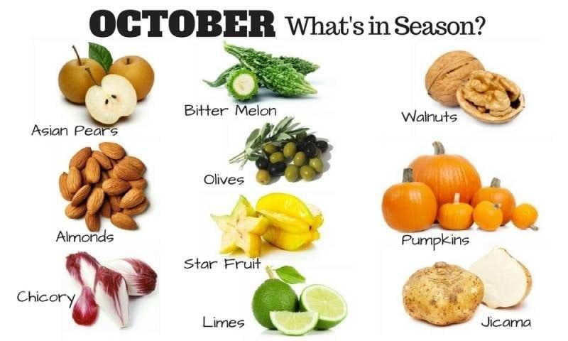 Fresh Fruit and Vegetables Picks for November