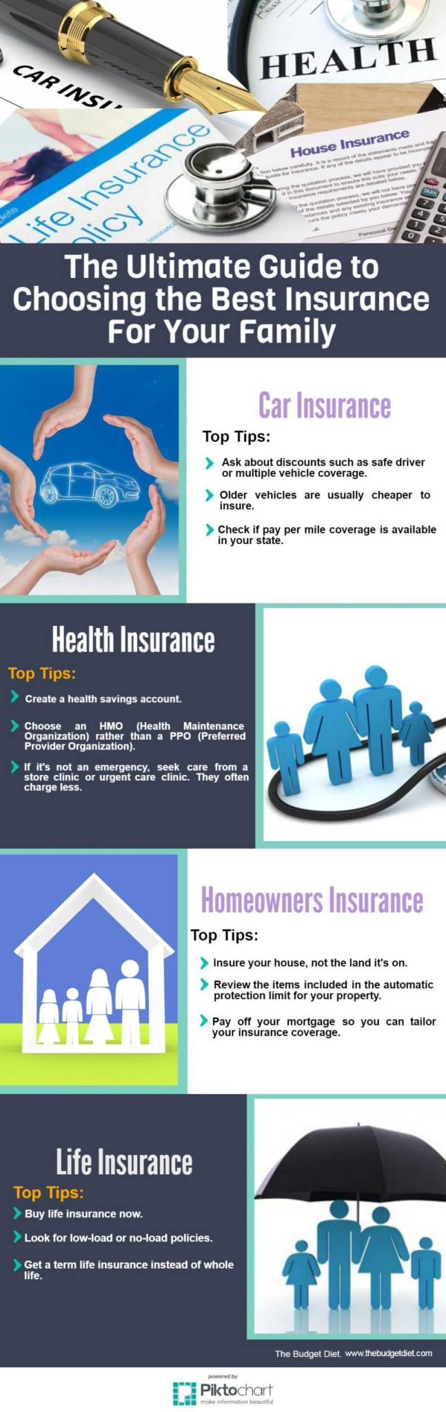 This is the your ultimate guide in choosing the most suitable insurance for the needs of your family.