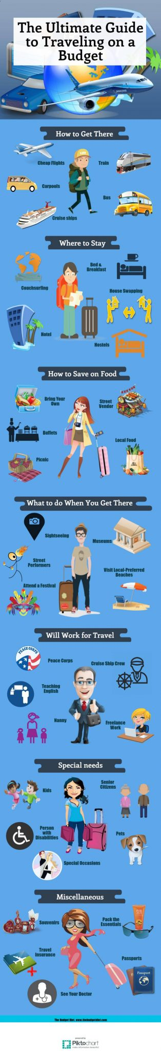 Your ultimate guide to save a lot of money, effort and time while traveling. It will surely make yours a remarkable experience.