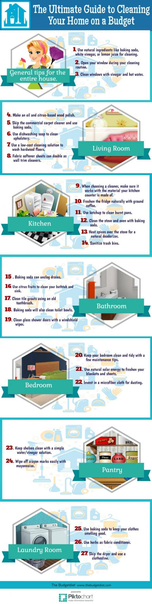 Your ultimate guide on cleaning your home naturally and on budget. You will find tips here that will surely make your life easier.