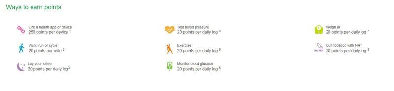 HealthyWage vs DietBet